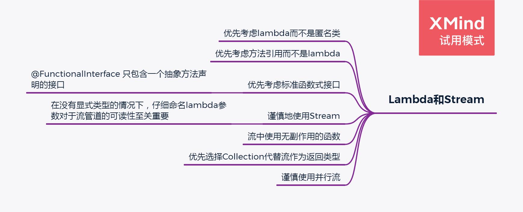 Lambda和Stream
